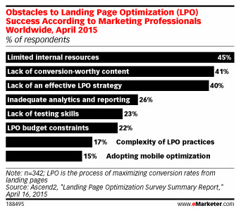 eMarketer-LPO1