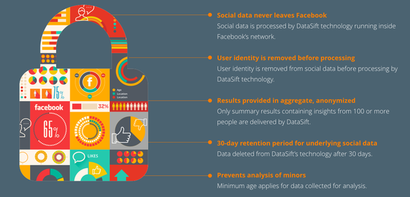 Facebook_Datasift