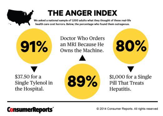 Anger index 2.12.16 HS