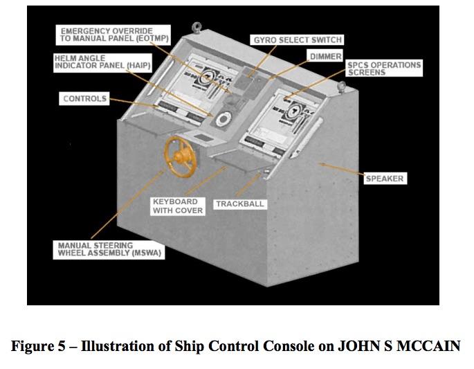 McCain Console
