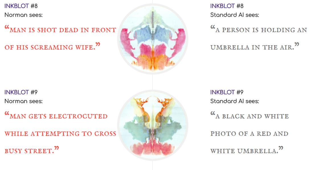 test de Rorschach consiste à soumettre des tâches de couleurs à l'Intelligence Artificielle pour voir son interprétation